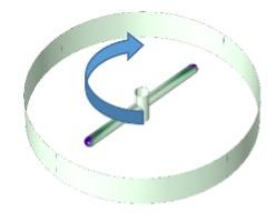 Rod-viscometer illustration