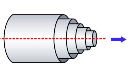 Fluid layers in a capillary rheometer