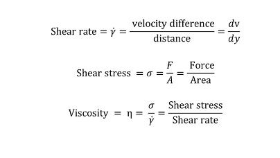 Set of formulas