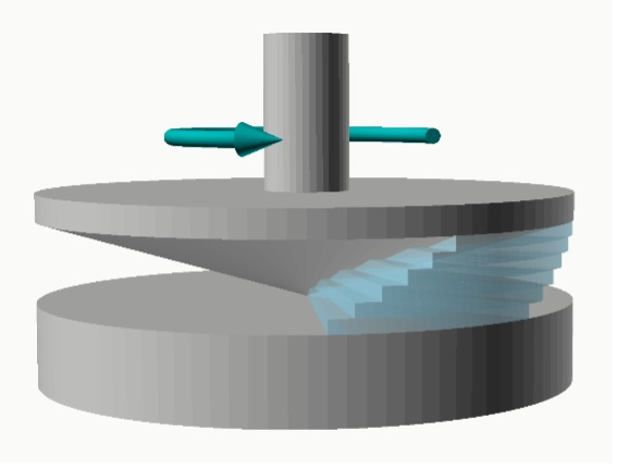 Cone-Plate-FluidLayers