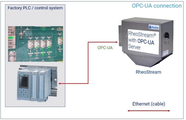 OPC-UA CONNECTION